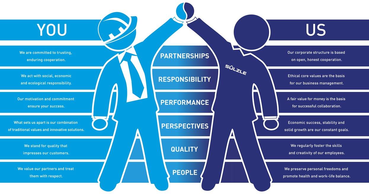 Das 2-Gewinner-Prinzip
